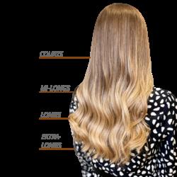 Longueur cheveux